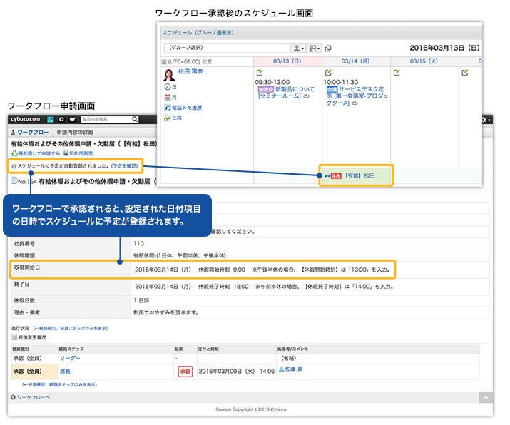 https://enterprise.cybozu.co.jp/2016/04/img_whatsnew_04_01.jpg
