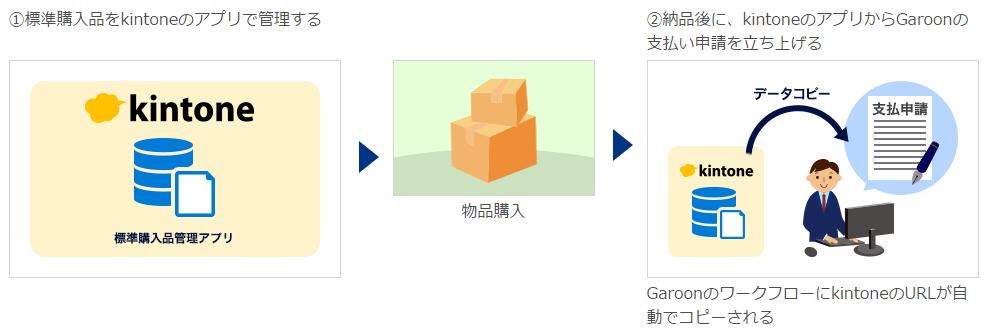 https://enterprise.cybozu.co.jp/2017-05-09_19h01_48.png