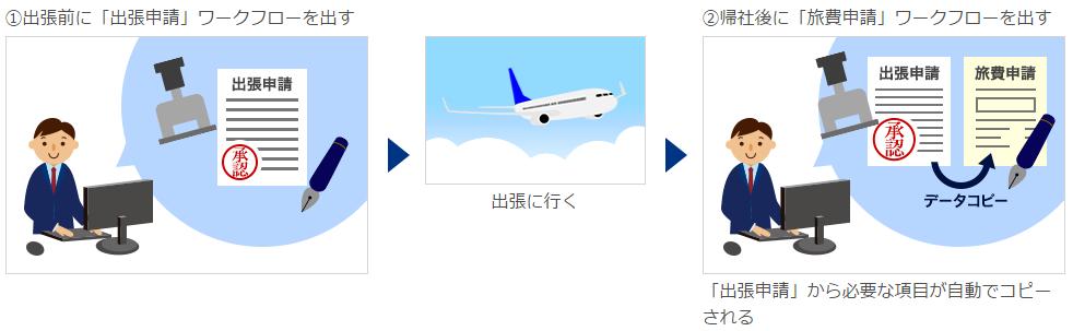 https://enterprise.cybozu.co.jp/2017-05-09_19h02_03.png