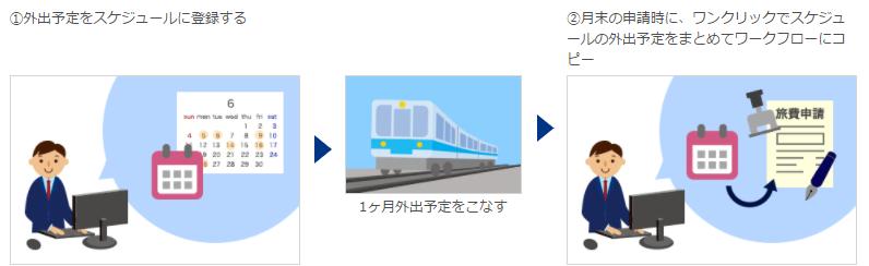 https://enterprise.cybozu.co.jp/2017-06-22_17h41_58.png