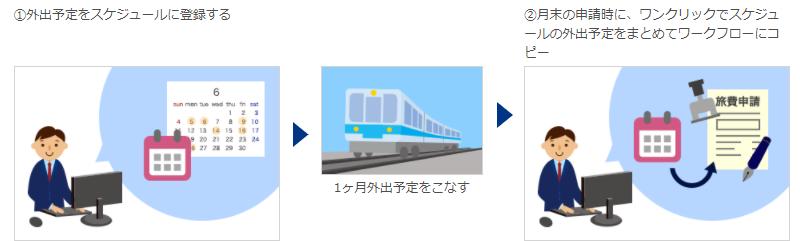 https://enterprise.cybozu.co.jp/2017-07-03_14h28_22.png