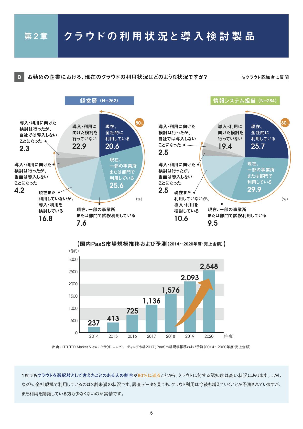 https://enterprise.cybozu.co.jp/2017cybozu_Garoon_cloudWP_2.png