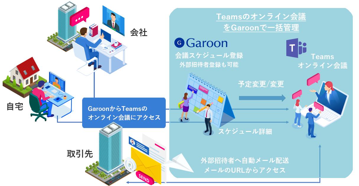 https://enterprise.cybozu.co.jp/20200818_teams.png