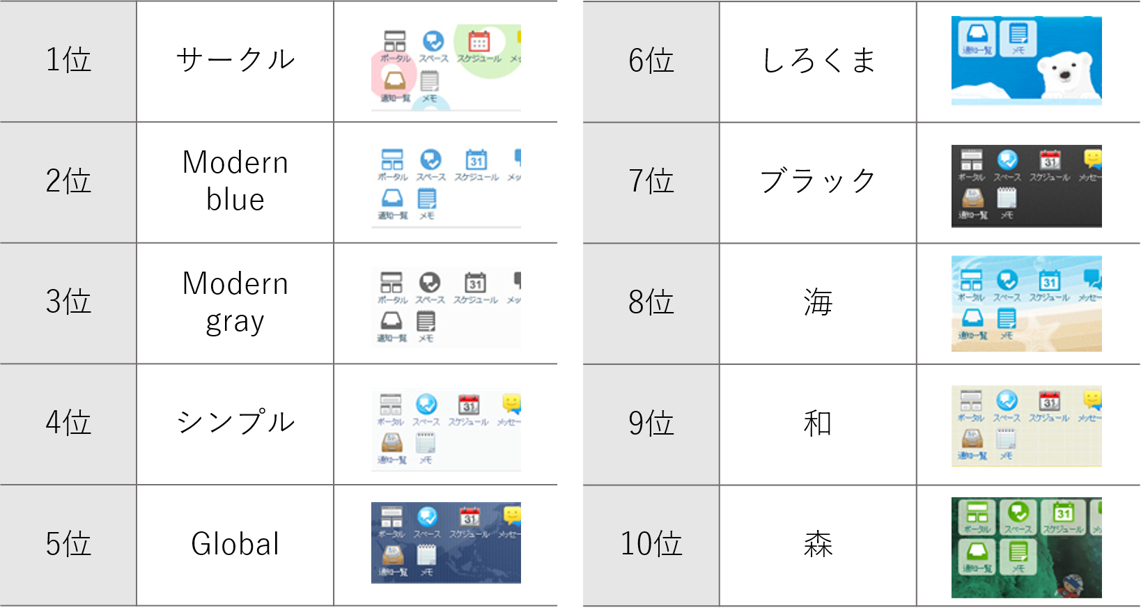 https://enterprise.cybozu.co.jp/55bcbaf65de58bfeb649d8b2b3665d8e94096f03.png