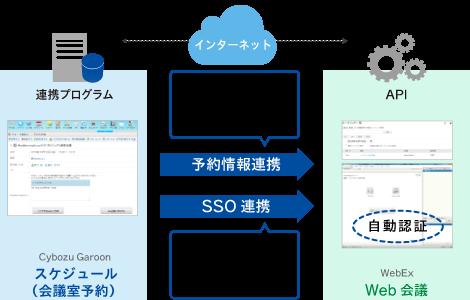 https://enterprise.cybozu.co.jp/63e87c7240069a45e3ce13ce27c52c32b39c5ec9.png