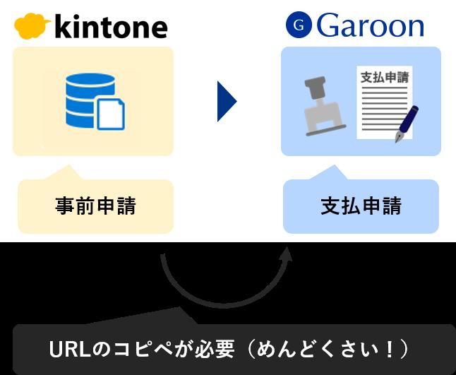 https://enterprise.cybozu.co.jp/706c998ac31bbae5aa0267e6dae08daa309c0a2a.png