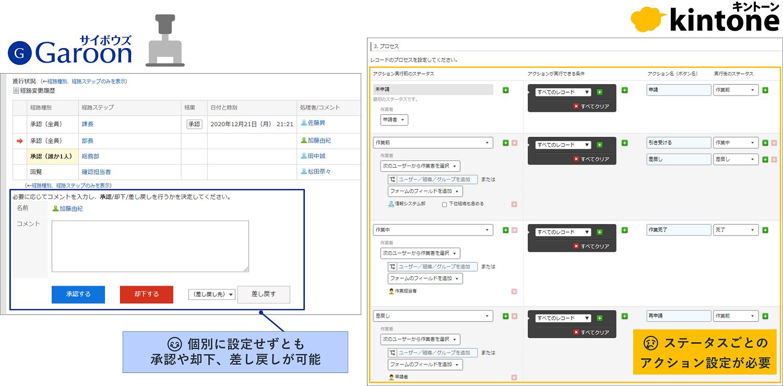 https://enterprise.cybozu.co.jp/858fc077c3ad7206a0b2d647cc99532a944ebf95.png