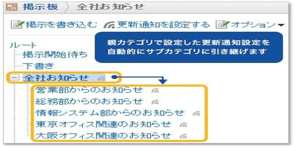 https://enterprise.cybozu.co.jp/blog2_13.jpg