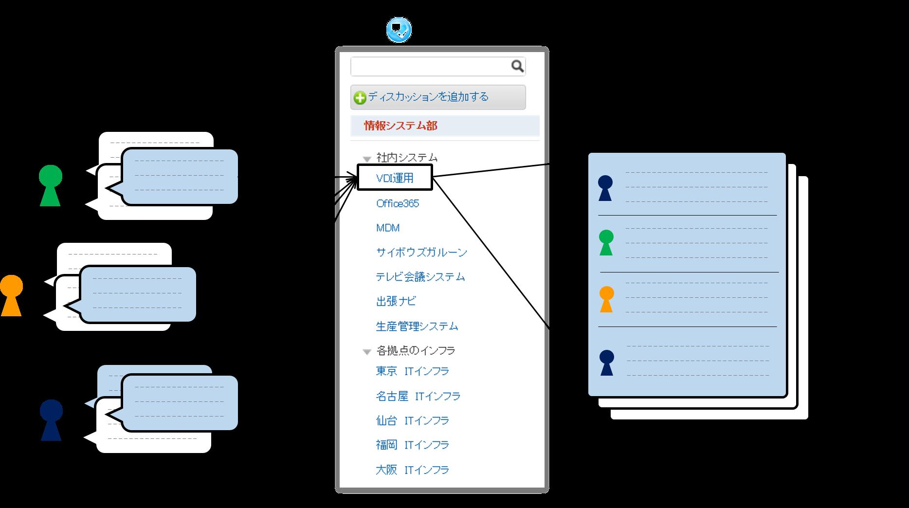 https://enterprise.cybozu.co.jp/d023f589141aaed7f8e84cb8a7e4ef6ebf7661c6.png
