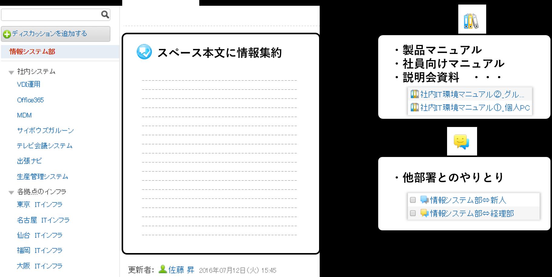 https://enterprise.cybozu.co.jp/d9d1420225cb82fbec9905798a360eb763f4e072.png