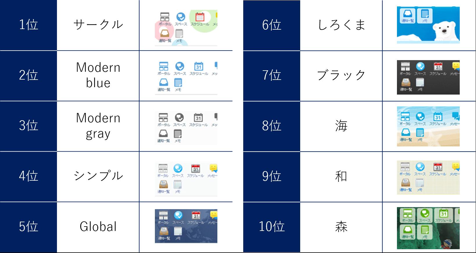https://enterprise.cybozu.co.jp/feb748de1e9e482bd5725d7cc647cb7b1c8baf80.png
