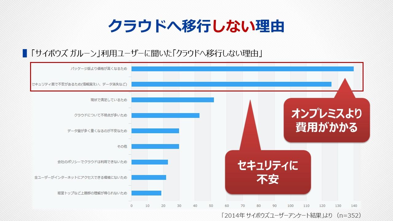https://enterprise.cybozu.co.jp/images/%5B%E9%85%8D%E5%B8%83%E7%A6%81%E6%AD%A2%5D_%E3%80%90CloudDays2015%E6%98%A5%E3%80%91Garoon%E3%82%BB%E3%83%9F%E3%83%8A%E3%83%BC%E8%B3%87%E6%96%99_v.1.13.jpg