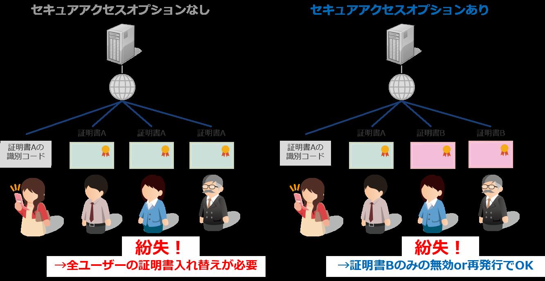 https://enterprise.cybozu.co.jp/images/%E5%9B%B33.png