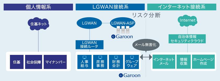 https://enterprise.cybozu.co.jp/introduction_image01.jpg