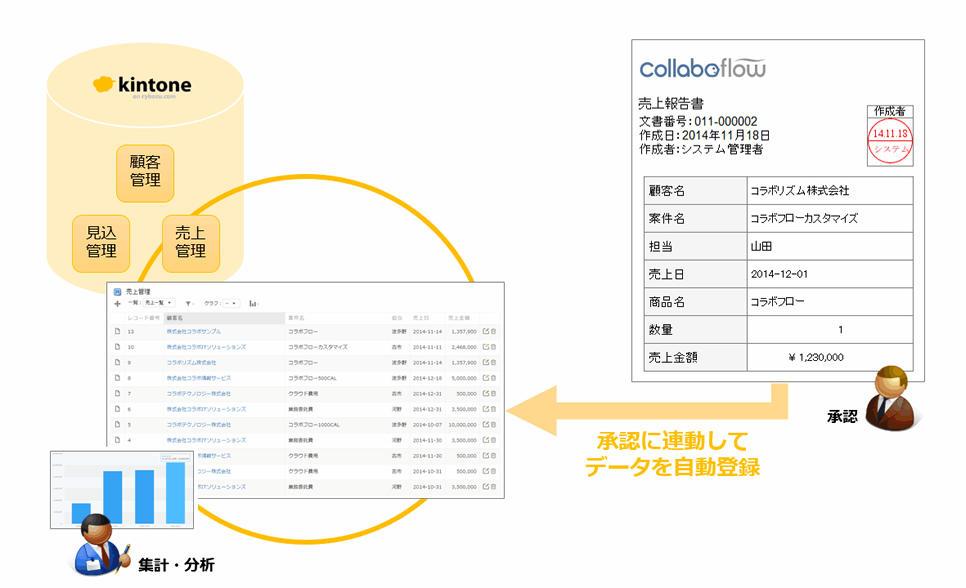 https://enterprise.cybozu.co.jp/pic_02.jpg