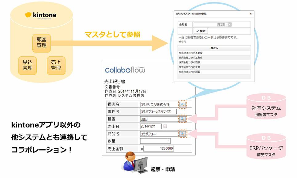 https://enterprise.cybozu.co.jp/pic_03.jpg