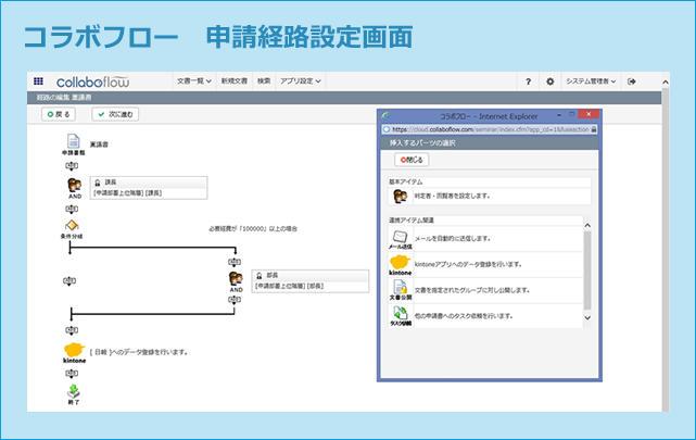https://enterprise.cybozu.co.jp/pic_box04-02-02.jpg