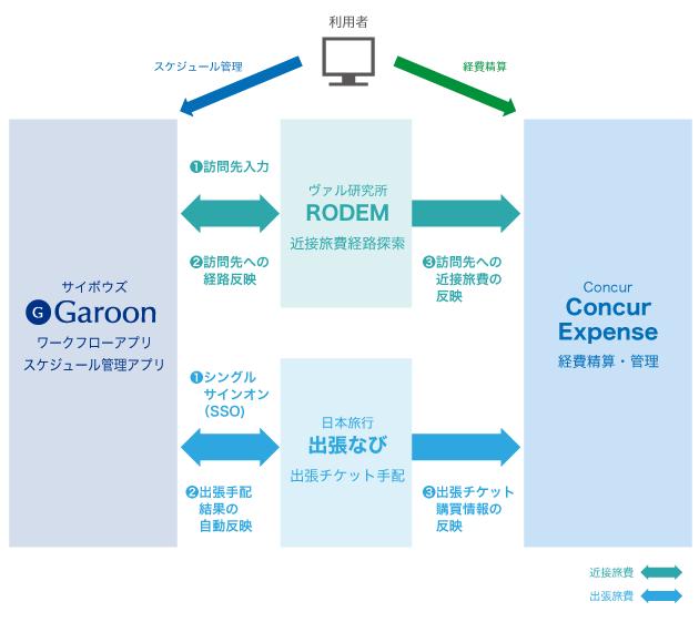 https://enterprise.cybozu.co.jp/syucchou_03.png